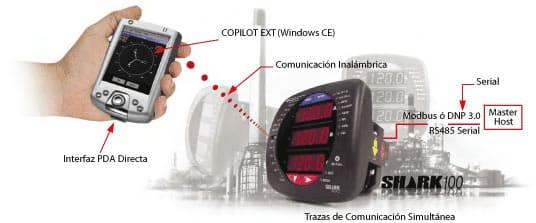 interfaz irda comunicación avanzada analizadores redes eléctricas