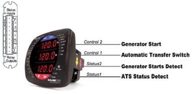 8 salidas analógicas con inyección de corriente proporcional a parámetros