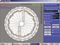 Registrador gráfico circular
