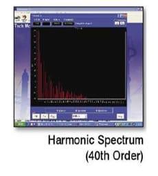 análisis de armónicos