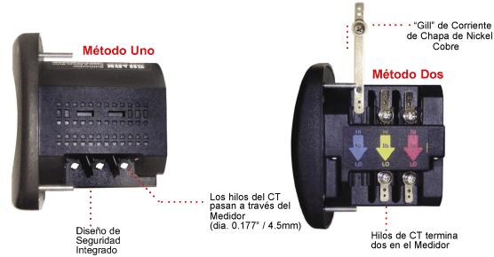 métodos de conexión analizadores de redes eléctricas