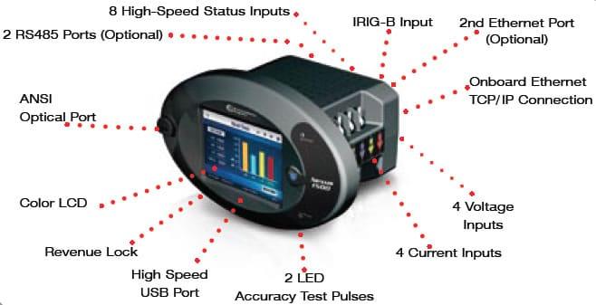 Schema Nexus 1500