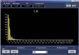 analizadores de redes eléctricas registro armónicos