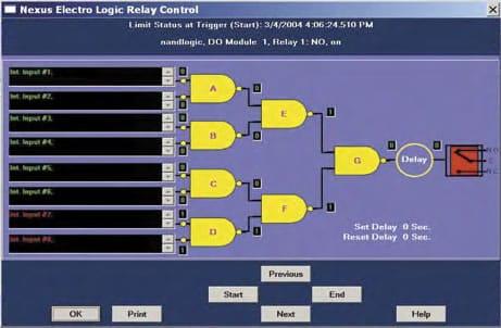 analizador de redes eléctricas registro control salida