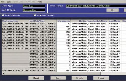 analizador de redes eléctricas registro eventos sistema