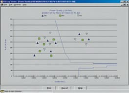 Tendencias de ITIC/CBEMA