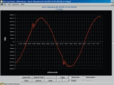 Sub-cycle Transients with 10 MHz Pickup Frequency