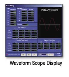 análisis de forma de onda