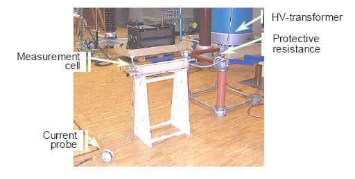 Dispositivo para barras de presión de aceite en chispometro portatest