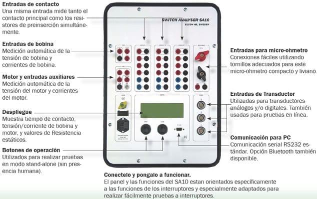 analizador de interruptores Amperis SA10