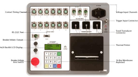 EHV circuit-breaker analyzer