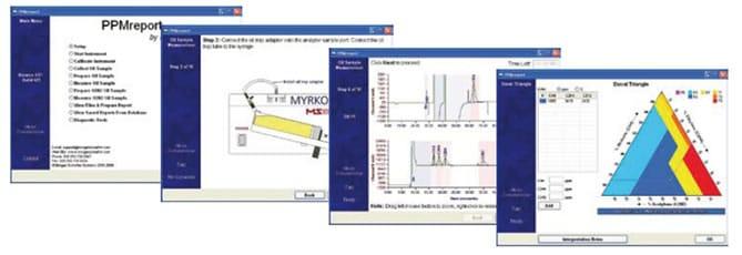 Jeringa Shake Test para extraer gases disueltos y aceite en transformadores, Análisis DGA