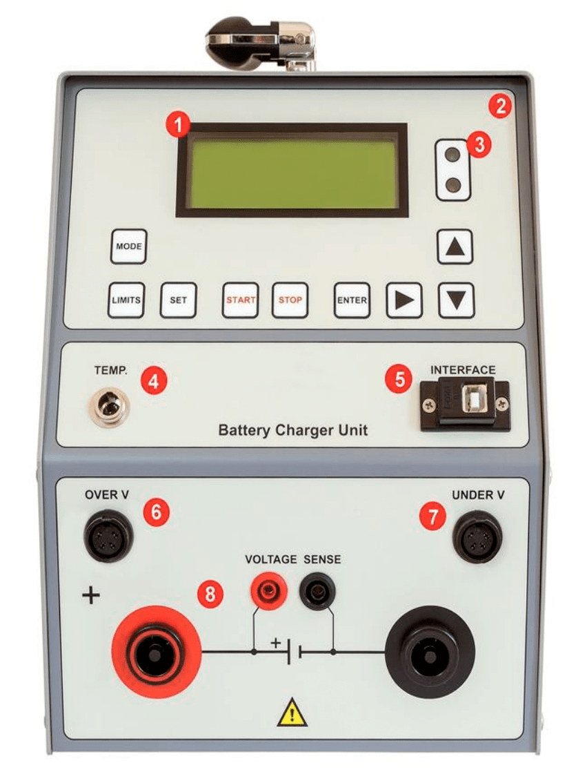 Panel de control del cargador de baterías