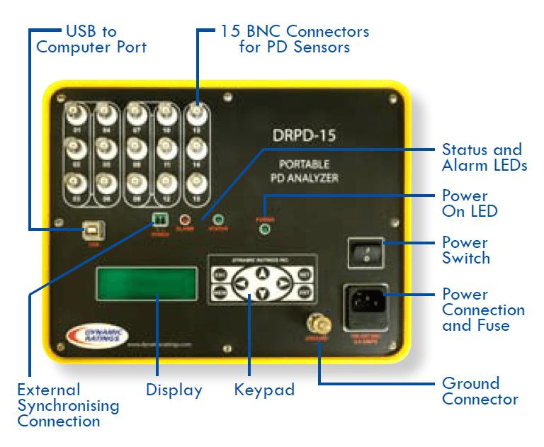 Panel de control DRPD-15