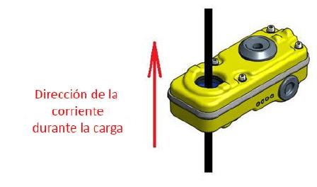 Monitor de baterías de tracción