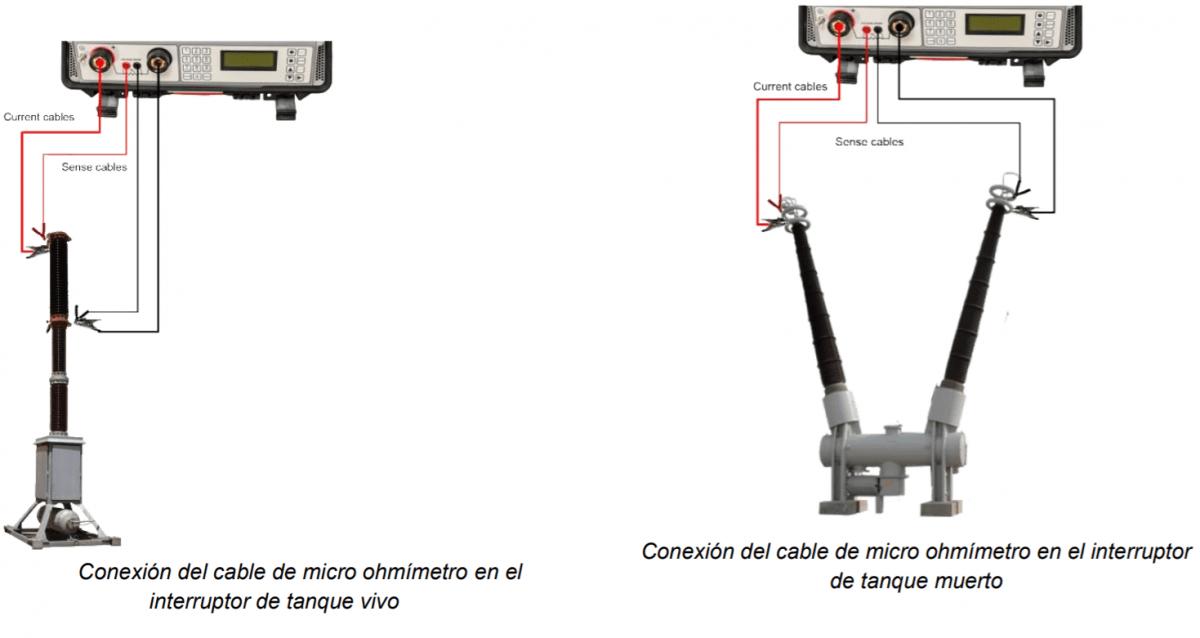 Conexión del microhmetro al interruptor