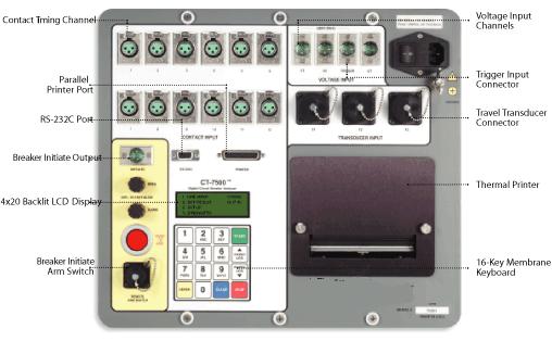 EHV circuitbreaker analyzer