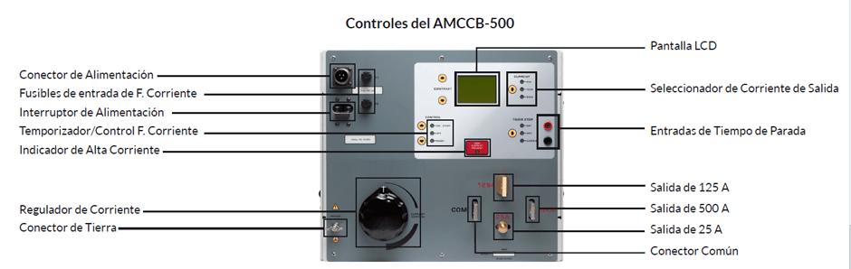Controles Equipo de Prueba de Relés e Interruptores de Caja Moldeada