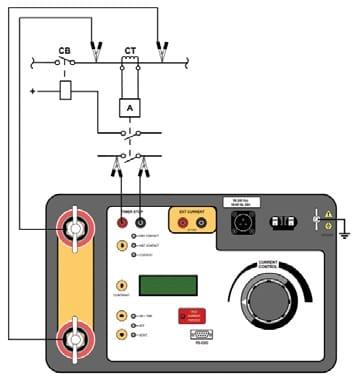 Conexiones Fuente de inyección de corriente primaria APCI-600