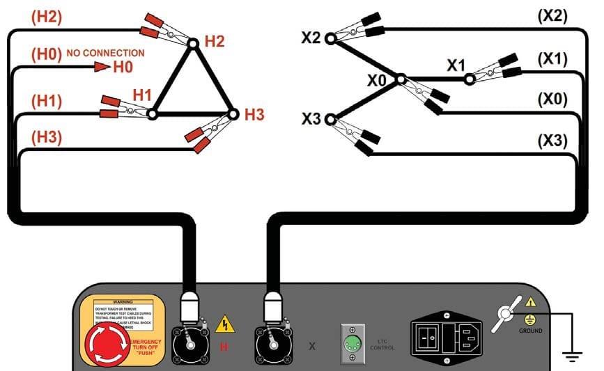 Conexiones Medidor trifásico de relación de transformación TTRT-03 S2