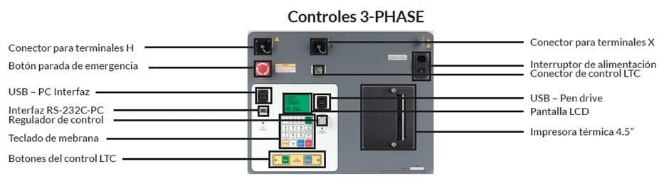 Controles Medidor trifásico de relación de transformación 3PHASE
