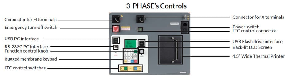 Controls Transformers Testing 3PHASE