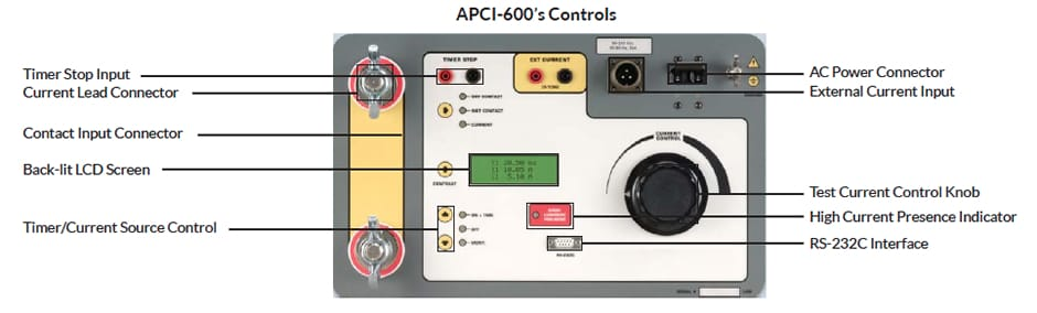 Controls Primary Current Injection Source APCI-600