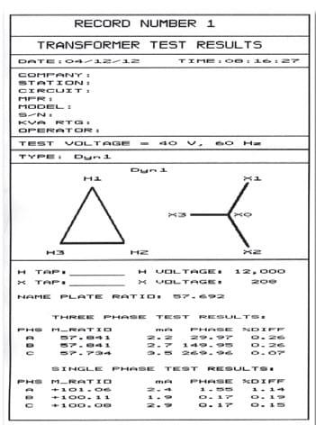 Informes Medidor trifásico de relación de transformación 3PHASE