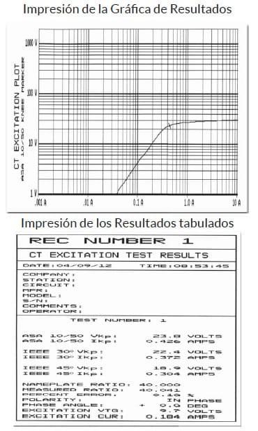 Informes de la Impresora Térmica Incorporada: Gráficos y tabulados