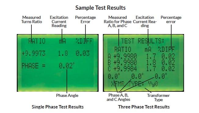 Test results Transformers Testing TTRT 01 S3