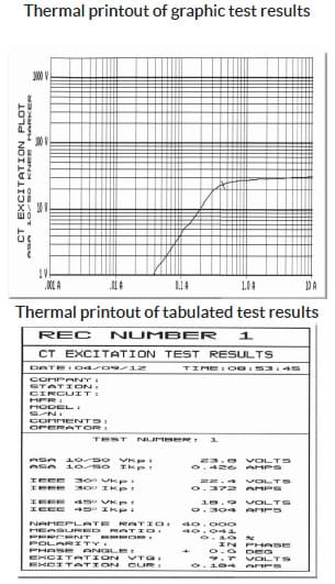 Thermal Built-in Printer Report: graphic and tabulated test results