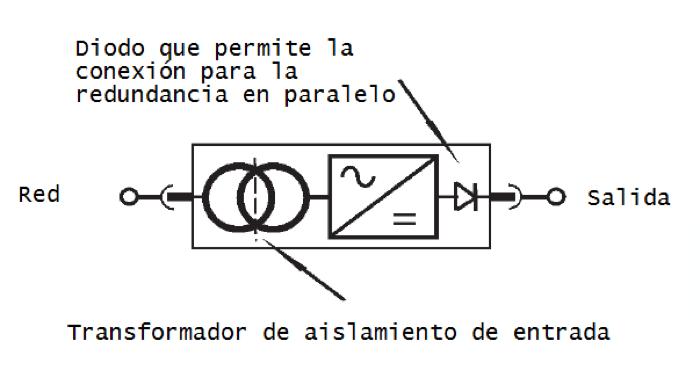 Esquema Cargadores / Rectificadores de Baterías Serie ACH