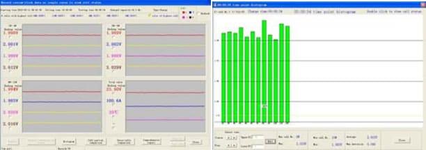 Sistema de monitorización de baterías AMPERIS 3926 Software