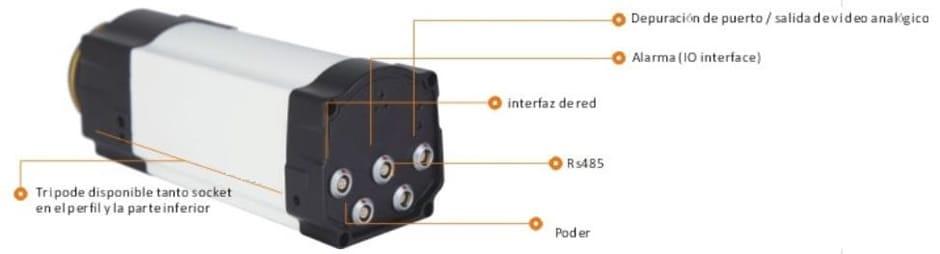 Carcaterísticas cámara termográfica para seguridad y vigilancia IRDM63 / IRDM66