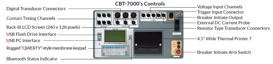 Controls Digital Circuit Breaker Analyzer CBT-7000