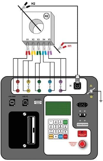 Conexiones Analizador de Transformadores de Corriente AEZCT 2000A
