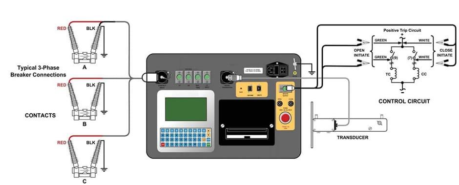 Conexiones del Comprobador de interruptores Amperis DigiAMR