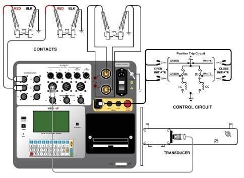 Conexiones típicas Analizador de interruptores Amperis CBT-8000