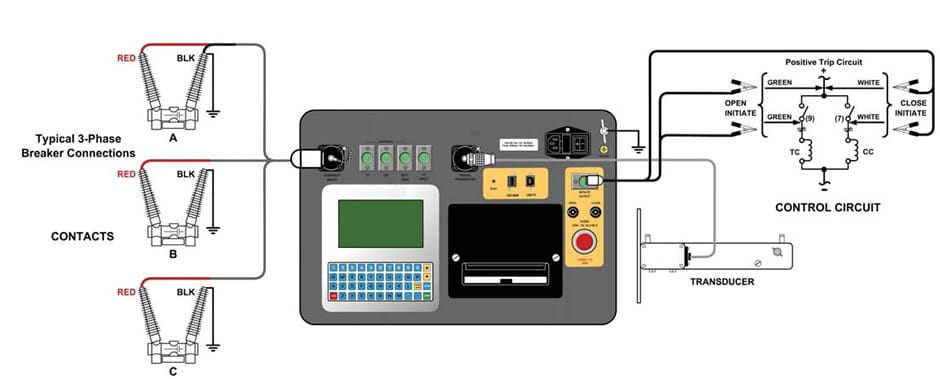 Connections of EHV Circuit Breaker Analyzer DigiAMR