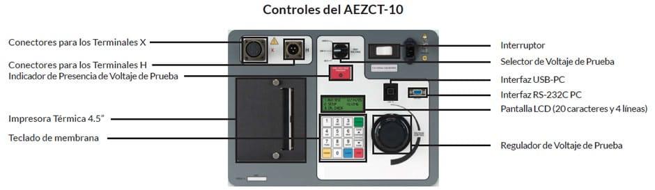 Controles Conexiones Analizador de Transformadores de Corriente AEZCT 10