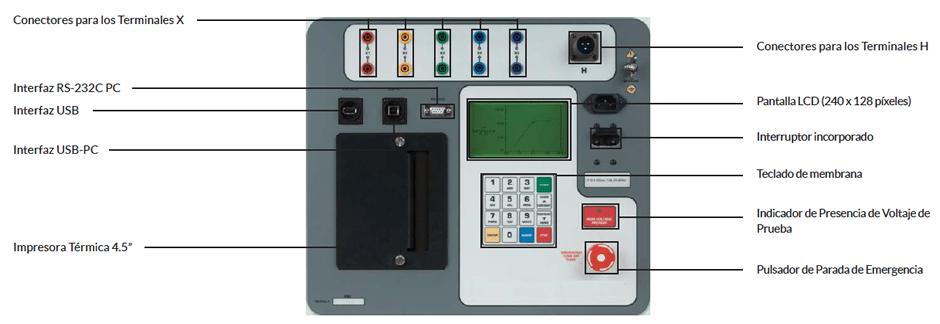Controles Analizador de Transformadores de Corriente AEZCT 2000A