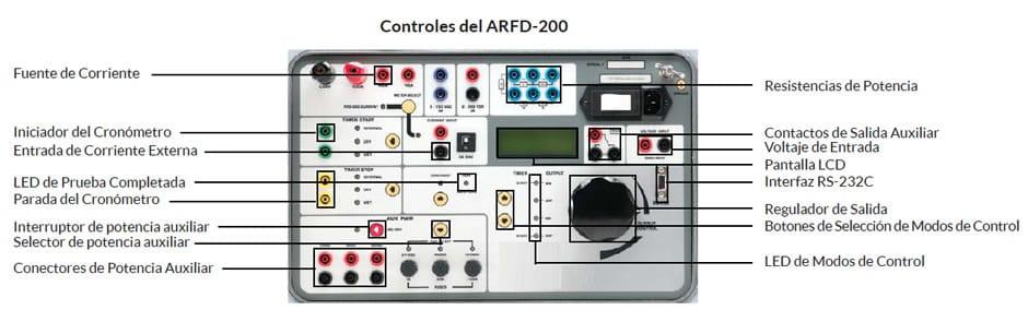 Controles Equipo de inyección secundaria ARFD 200