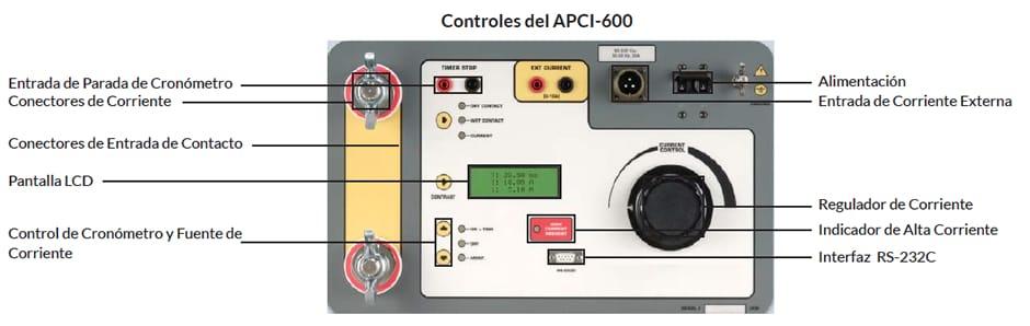 Controles de la fuente de inyección de corriente primaria APCI-600