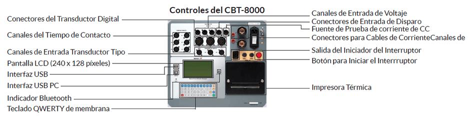 Controles Analizador de interruptores Amperis CBT-8000