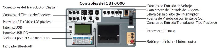 Controles del Analizador de interruptores CBT-7000