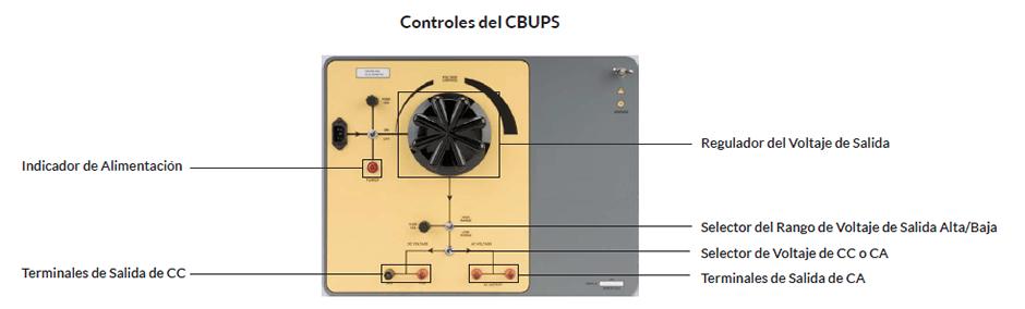 Controles de la Fuente de alimentación universal CBUPS