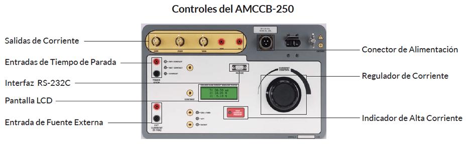 Controles fuente de corriente programable para prueba de Interruptores AMCCB250