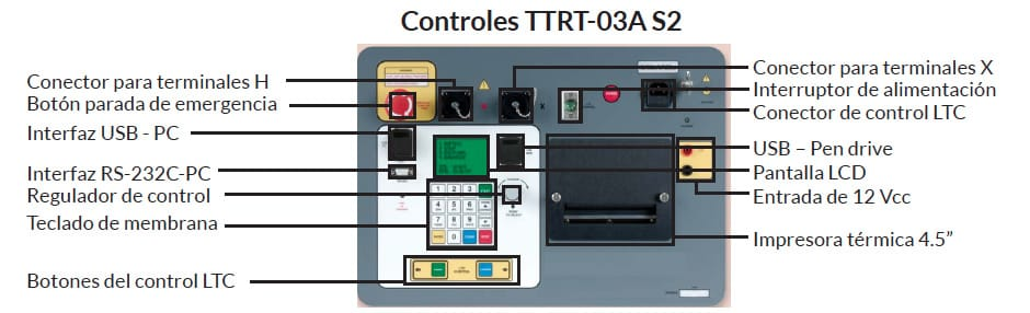 Controles Medidor trifásico de relación de transformación TTRT 03A S2