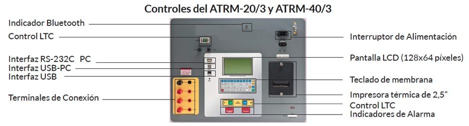 Controles del Óhmetro Trifásico de Bobinado ATRM 20/3 - 40/3