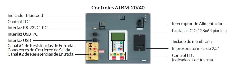 Controles óhmetros para resistencias de bobinado ATRM-20/ATRM-40